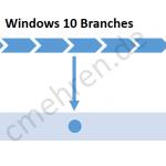 Branches - Windows 10 - Windows as a Service
